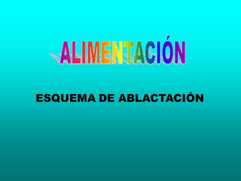 ESQUEMA DE ABLACTACIÓN