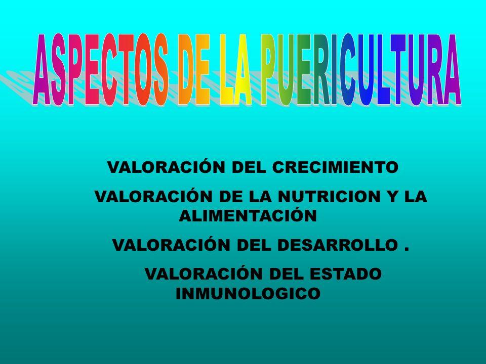 VALORACIÓN DEL CRECIMIENTO VALORACIÓN DE LA NUTRICION Y LA ALIMENTACIÓN VALORACIÓN DEL DESARROLLO. VALORACIÓN DEL ESTADO INMUNOLOGICO