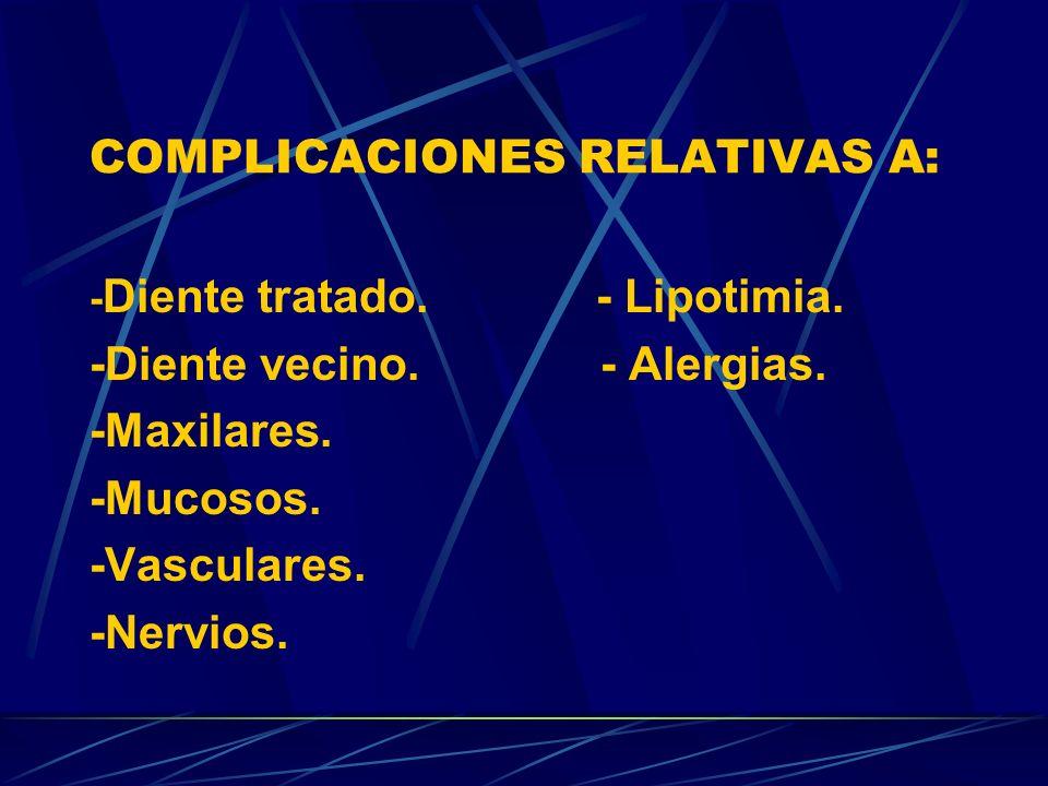 COMPLICACIONES RELATIVAS A: - Diente tratado. - Lipotimia. -Diente vecino. - Alergias. -Maxilares. -Mucosos. -Vasculares. -Nervios.