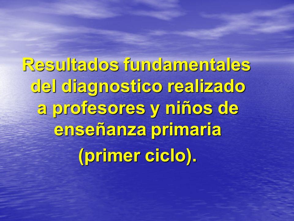 Resultados fundamentales del diagnostico realizado a profesores y niños de enseñanza primaria Resultados fundamentales del diagnostico realizado a pro