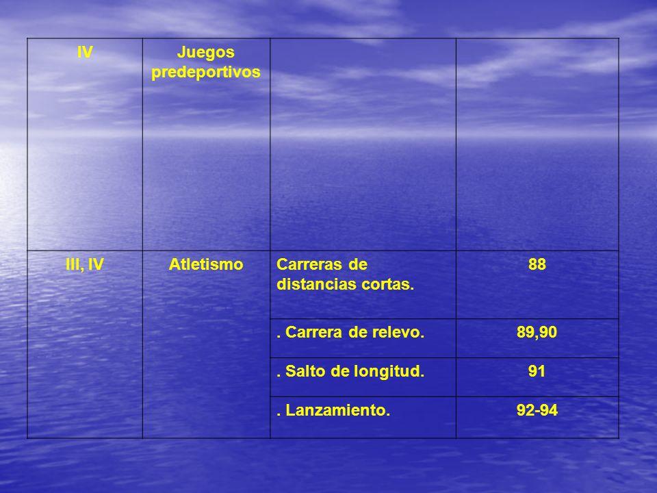 IVJuegos predeportivos III, IVAtletismoCarreras de distancias cortas. 88. Carrera de relevo.89,90. Salto de longitud.91. Lanzamiento.92-94