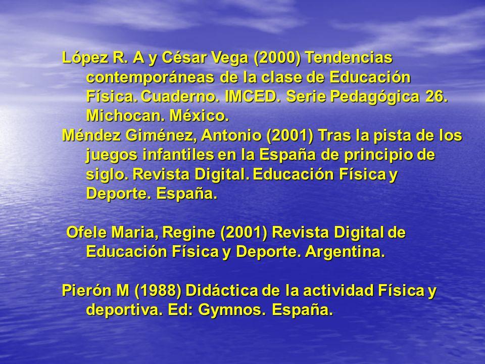 López R. A y César Vega (2000) Tendencias contemporáneas de la clase de Educación Física. Cuaderno. IMCED. Serie Pedagógica 26. Michocan. México. Ménd