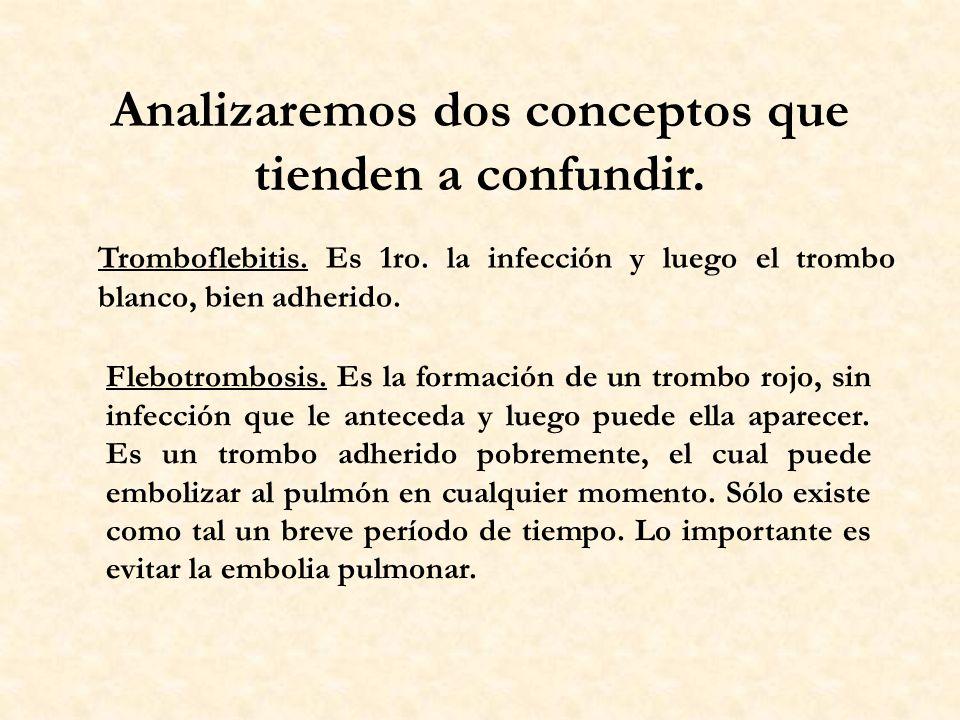 Tromboflebitis. Es 1ro. la infección y luego el trombo blanco, bien adherido. Flebotrombosis. Es la formación de un trombo rojo, sin infección que le