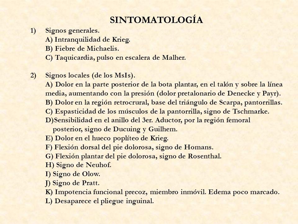 SINTOMATOLOGÍA 1)Signos generales. A) Intranquilidad de Krieg. B) Fiebre de Michaelis. C) Taquicardia, pulso en escalera de Malher. 2)Signos locales (