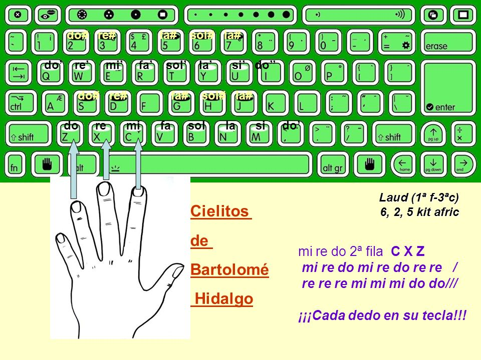 do re mi fa sol la si do do# re# fa# sol# la# Cielitos de Bartolomé Hidalgo mi re do 2ª fila C X Z mi re do mi re do re re / re re re mi mi mi do do//