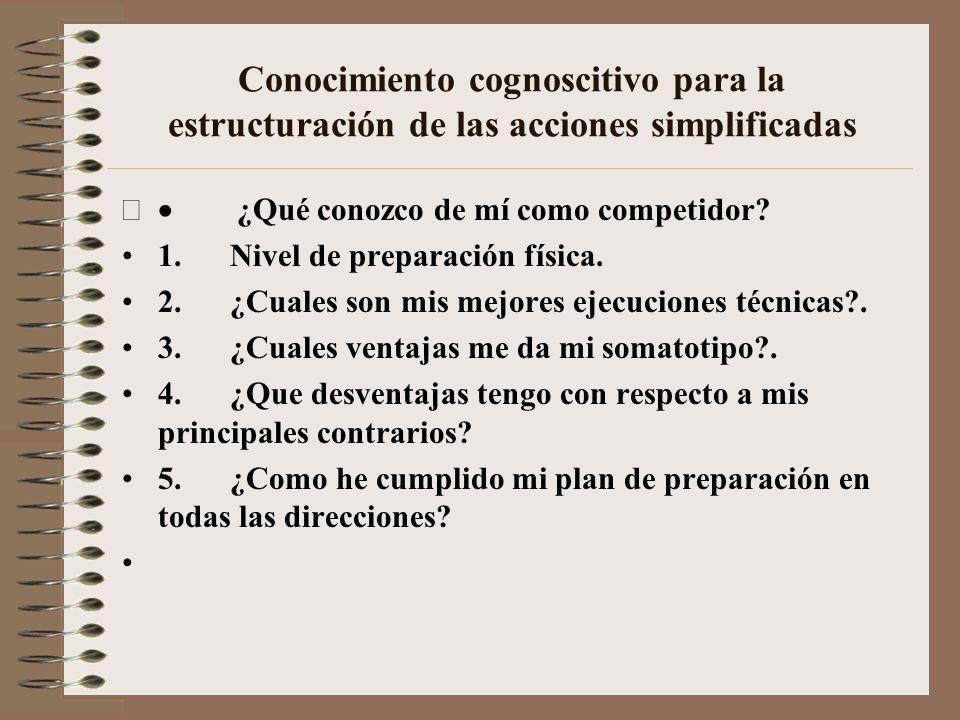 Acciones del Grupo 2 Lógicas Acciones de ataque o contraataque con movimientos aislados o simplificados. Acciones de pateo combinadas luego de una man