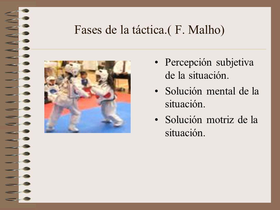 ¿ Que son las acciones simplificadas en en el Taekwondo? Las acciones simplificadas en el taekwondo no son mas que un grupo de acciones estructurales