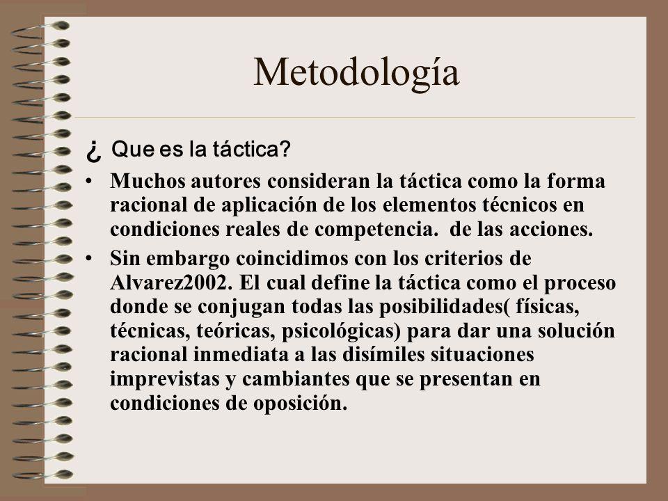 Fases de la táctica.( F. Malho) Percepción subjetiva de la situación. Solución mental de la situación. Solución motriz de la situación.