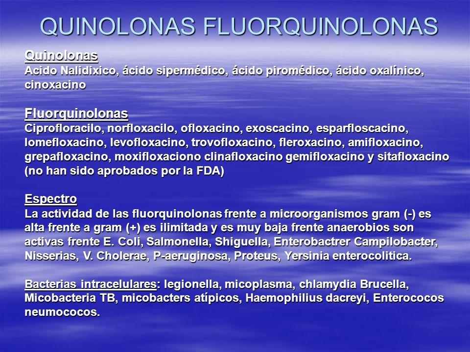 Quinolonas Acido Nalidixico, ácido sipermédico, ácido piromédico, ácido oxalínico, cinoxacino Fluorquinolonas Ciprofloracilo, norfloxacilo, ofloxacino