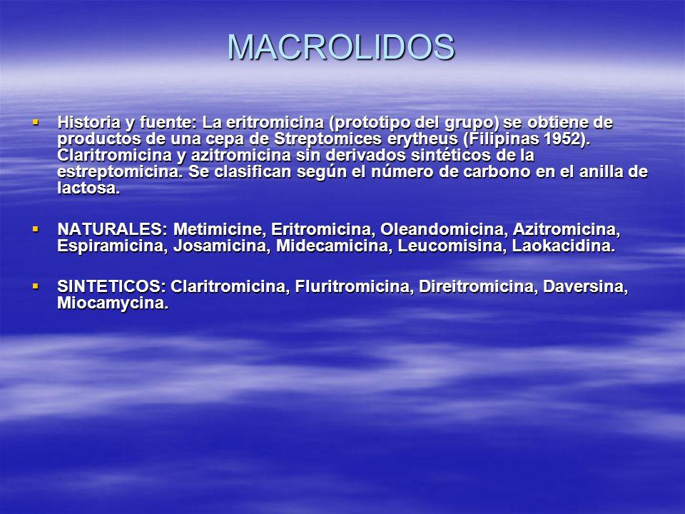 MACROLIDOS Historia y fuente: La eritromicina (prototipo del grupo) se obtiene de productos de una cepa de Streptomices erytheus (Filipinas 1952). Cla