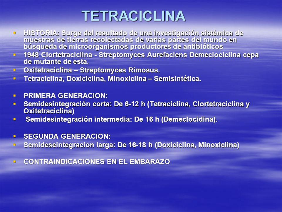 TETRACICLINA HISTORIA: Surge del resultado de una investigación sistémica de muestras de tierras recolectadas de varias partes del mundo en búsqueda d
