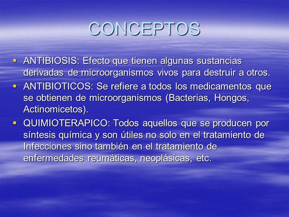 CONCEPTOS ANTIBIOSIS: Efecto que tienen algunas sustancias derivadas de microorganismos vivos para destruir a otros. ANTIBIOSIS: Efecto que tienen alg