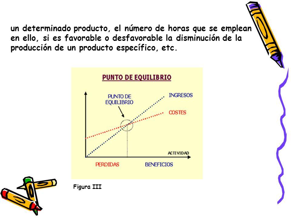 un determinado producto, el número de horas que se emplean en ello, si es favorable o desfavorable la disminución de la producción de un producto espe