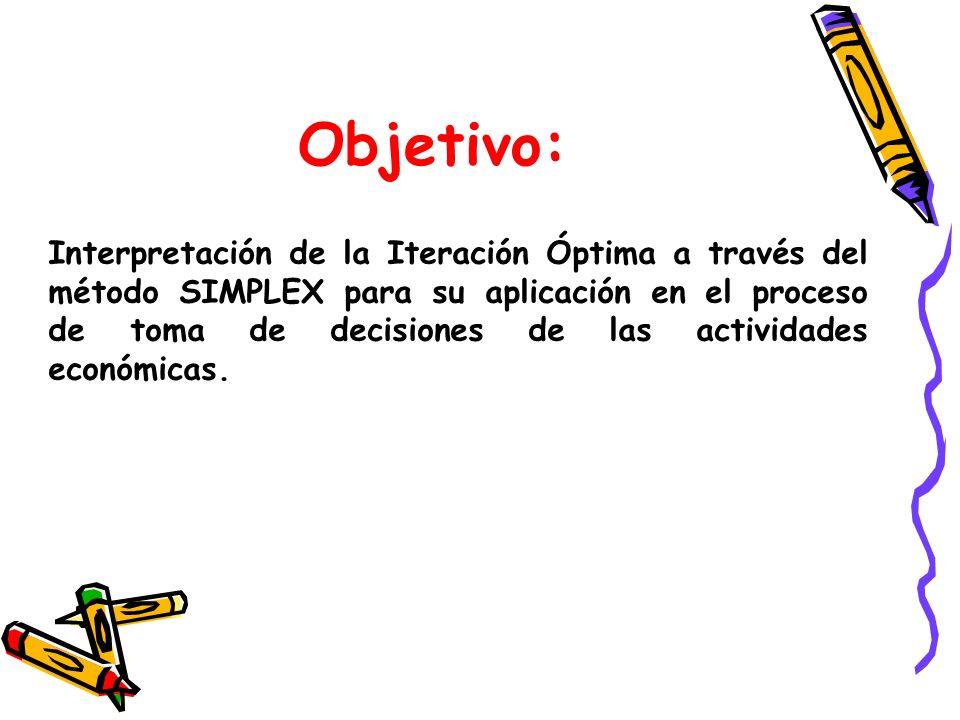 Objetivo: Interpretación de la Iteración Óptima a través del método SIMPLEX para su aplicación en el proceso de toma de decisiones de las actividades