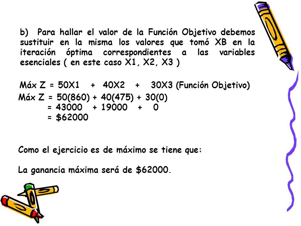 Máx Z = 50(860) + 40(475) + 30(0) = 43000 + 19000 + 0 = $62000 b) Para hallar el valor de la Función Objetivo debemos sustituir en la misma los valore
