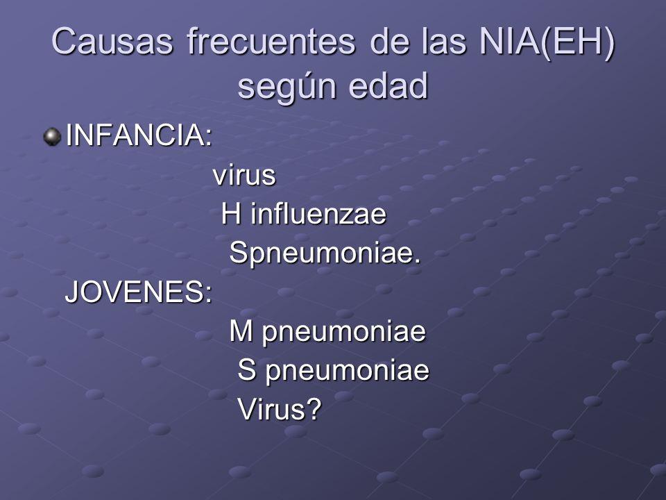 Causas frecuentes de las NIA(EH) según edad INFANCIA: virus virus H influenzae H influenzae Spneumoniae. Spneumoniae. JOVENES: JOVENES: M pneumoniae M