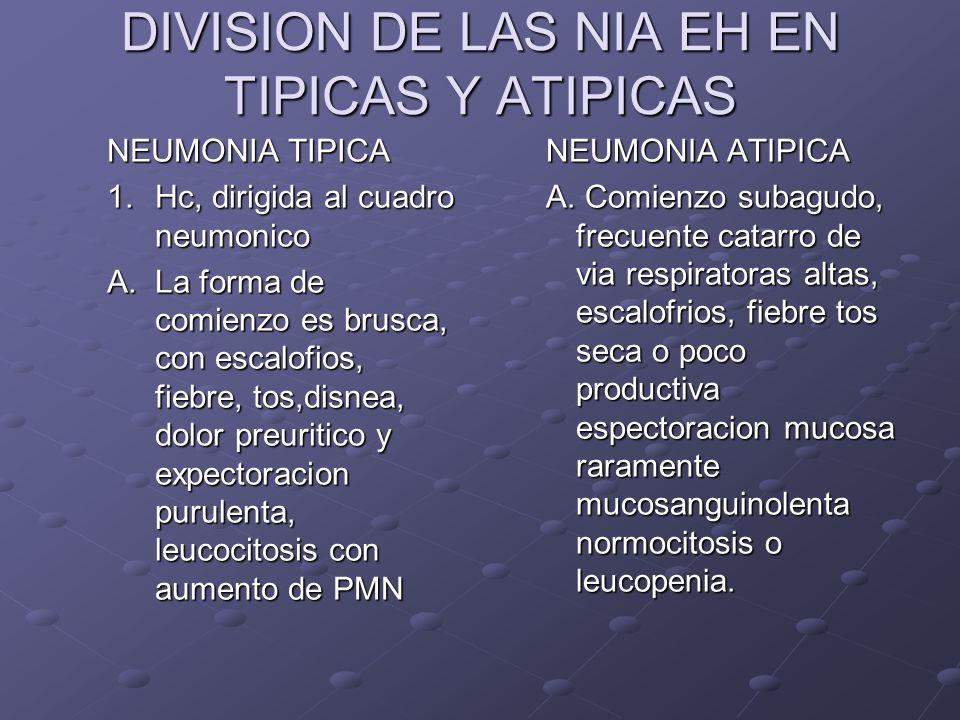 DIVISION DE LAS NIA EH EN TIPICAS Y ATIPICAS NEUMONIA TIPICA 1.Hc, dirigida al cuadro neumonico A.La forma de comienzo es brusca, con escalofios, fieb