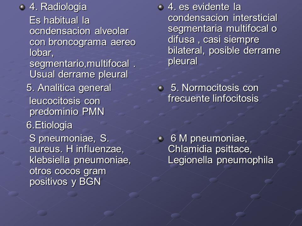4. Radiologia Es habitual la ocndensacion alveolar con broncograma aereo lobar, segmentario,multifocal. Usual derrame pleural Es habitual la ocndensac
