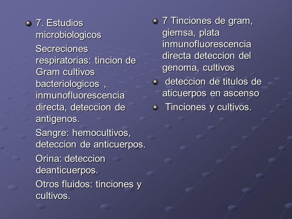7. Estudios microbiologicos Secreciones respiratorias: tincion de Gram cultivos bacteriologicos, inmunofluorescencia directa, deteccion de antigenos.