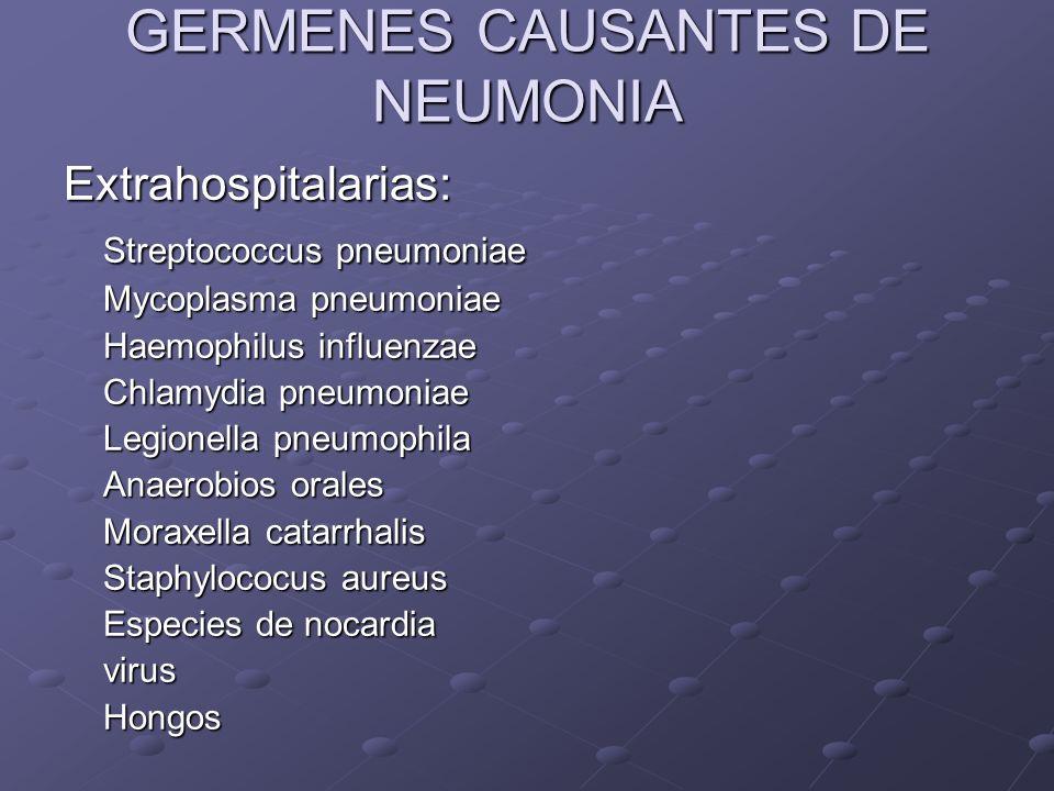 GERMENES CAUSANTES DE NEUMONIA Extrahospitalarias: Streptococcus pneumoniae Mycoplasma pneumoniae Haemophilus influenzae Chlamydia pneumoniae Legionel