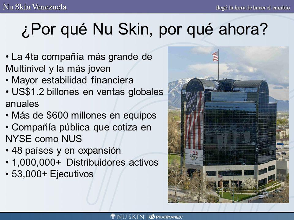 ¿Por qué Nu Skin, por qué ahora? La 4ta compañía más grande de Multinivel y la más joven Mayor estabilidad financiera US$1.2 billones en ventas global