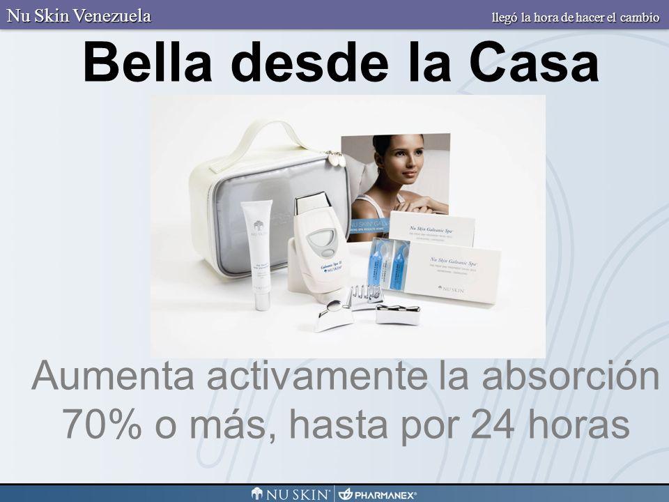Aumenta activamente la absorción 70% o más, hasta por 24 horas Bella desde la Casa Nu Skin Venezuela llegó la hora de hacer el cambio