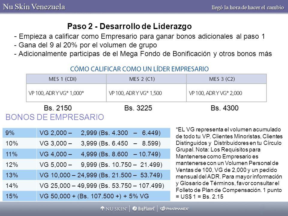 Paso 2 - Desarrollo de Liderazgo - Empieza a calificar como Empresario para ganar bonos adicionales al paso 1 - Gana del 9 al 20% por el volumen de gr