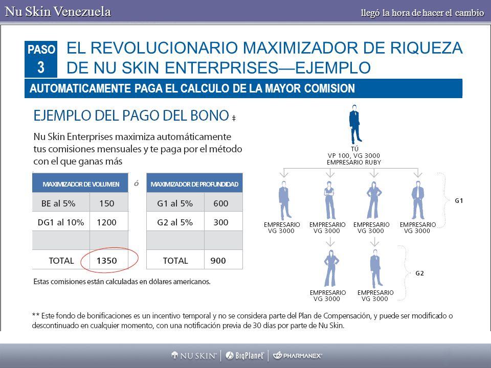 AUTOMATICAMENTE PAGA EL CALCULO DE LA MAYOR COMISION EL REVOLUCIONARIO MAXIMIZADOR DE RIQUEZA DE NU SKIN ENTERPRISESEJEMPLO PASO 3 Nu Skin Venezuela l