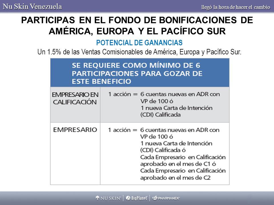 PARTICIPAS EN EL FONDO DE BONIFICACIONES DE AMÉRICA, EUROPA Y EL PACÍFICO SUR POTENCIAL DE GANANCIAS Un 1.5% de las Ventas Comisionables de América, E