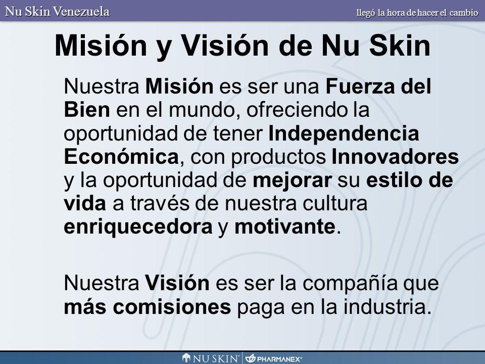 Misión y Visión de Nu Skin Nuestra Misión es ser una Fuerza del Bien en el mundo, ofreciendo la oportunidad de tener Independencia Económica, con prod