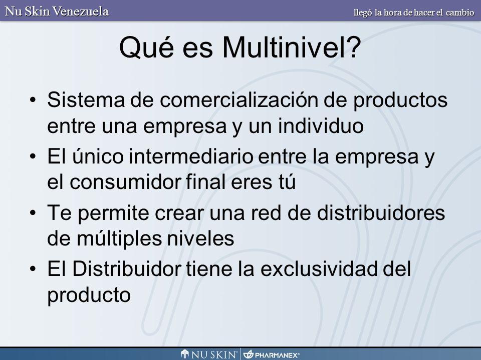 Qué es Multinivel? Sistema de comercialización de productos entre una empresa y un individuo El único intermediario entre la empresa y el consumidor f