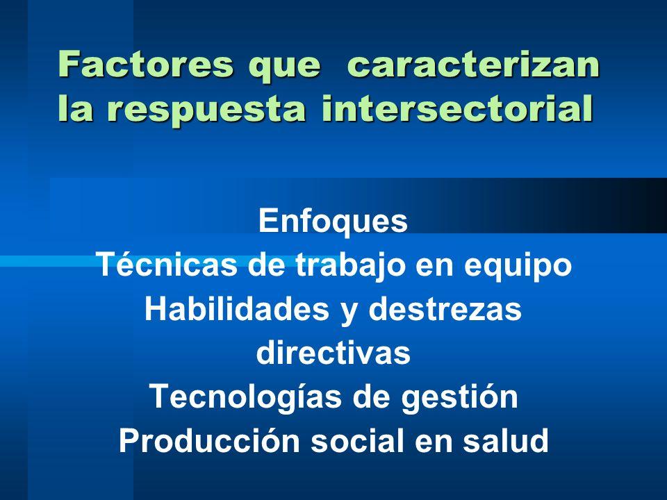 Factores que caracterizan la respuesta intersectorial Estrategias planes programas proyectos de salud mecanismos de coordinación y comunicación entre