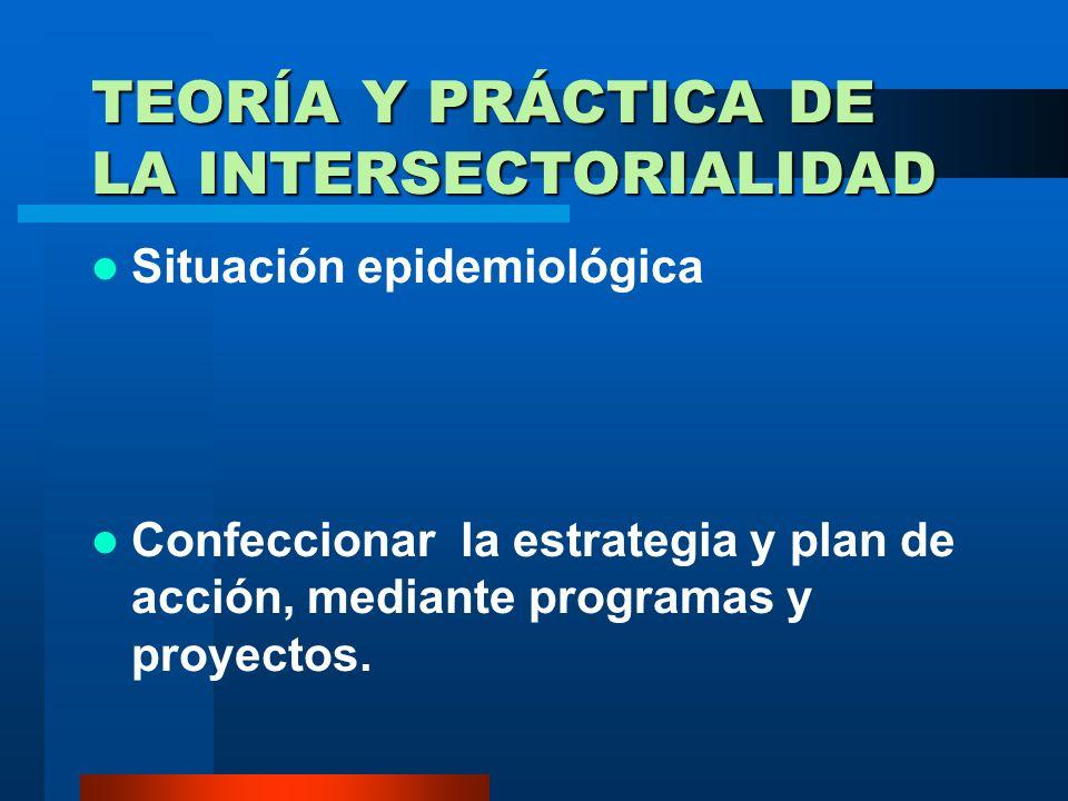 Factores que condicionan la respuesta intersectorial… Papel del estado y gobierno Fortalecimiento de los ministerios Descentralización en salud Socied