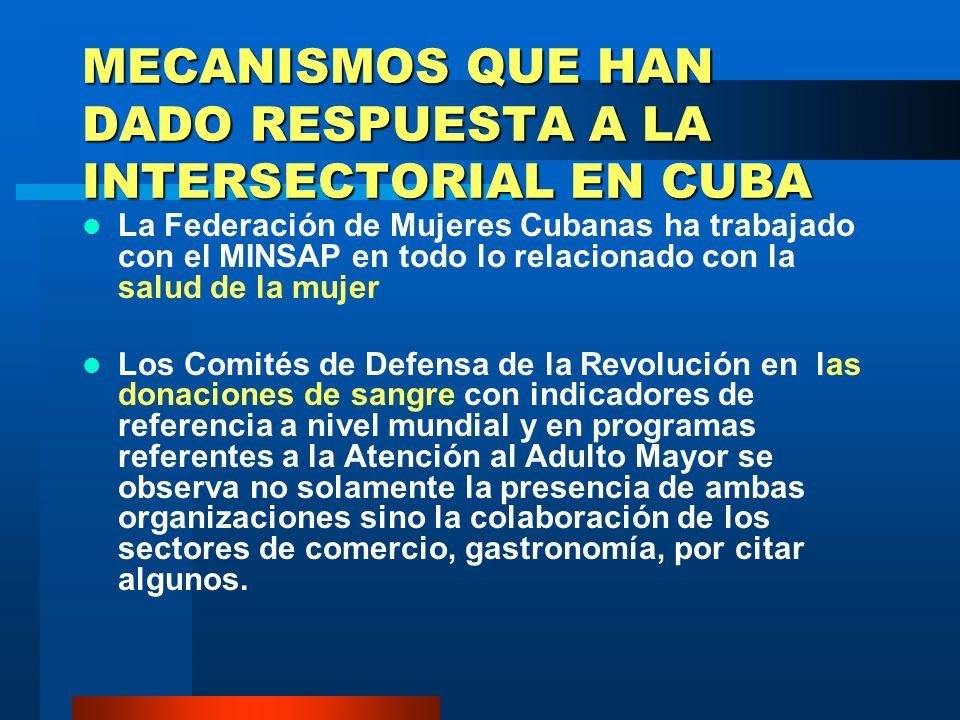 MECANISMOS QUE HAN DADO RESPUESTA A LA INTERSECTORIAL EN CUBA La comisión de salud del pueblo El movimiento de municipios por la salud El programa de
