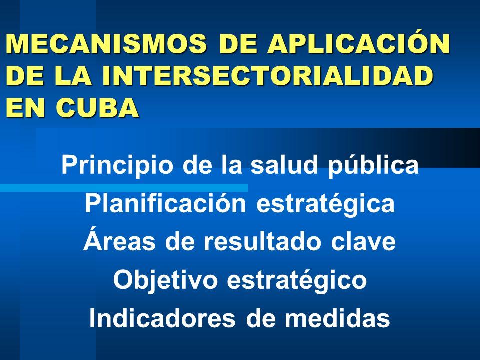 ESCENARIOS Y HECHOS, FAVORECEDORES DEL CARÁCTER PARTICIPATIVO DE LA SOCIEDAD EN CUBA ESCENARIOS Y HECHOS, FAVORECEDORES DEL CARÁCTER PARTICIPATIVO DE
