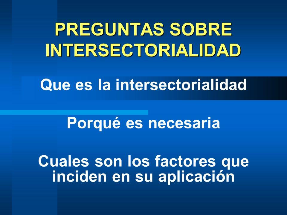 Cómo lo Hace? Se integra Organización económico social, sus sectores y la propia población en la identificación y solución de los problemas y en la pr