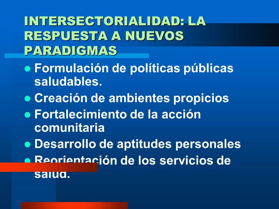 Intersectorialidad? Es la intervención coordinada de Instituciones representativas de más de un sector social, en acciones destinadas total o parcialm