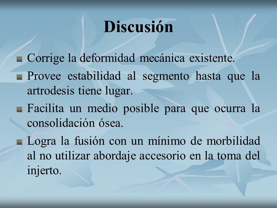 Discusión Corrige la deformidad mecánica existente. Provee estabilidad al segmento hasta que la artrodesis tiene lugar. Facilita un medio posible para