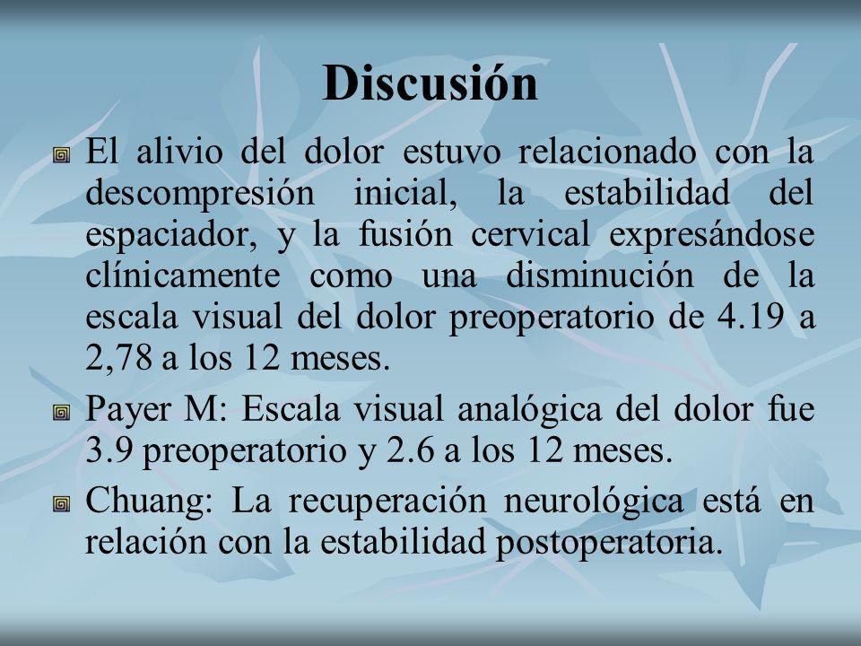 Discusión El alivio del dolor estuvo relacionado con la descompresión inicial, la estabilidad del espaciador, y la fusión cervical expresándose clínic