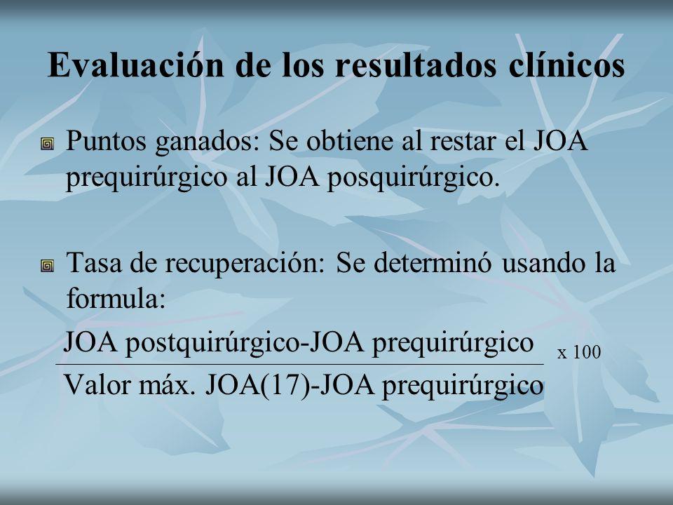 Evaluación de los resultados clínicos Puntos ganados: Se obtiene al restar el JOA prequirúrgico al JOA posquirúrgico. Tasa de recuperación: Se determi