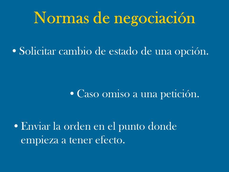Normas de negociación Solicitar cambio de estado de una opción. Caso omiso a una petición. Enviar la orden en el punto donde empieza a tener efecto.