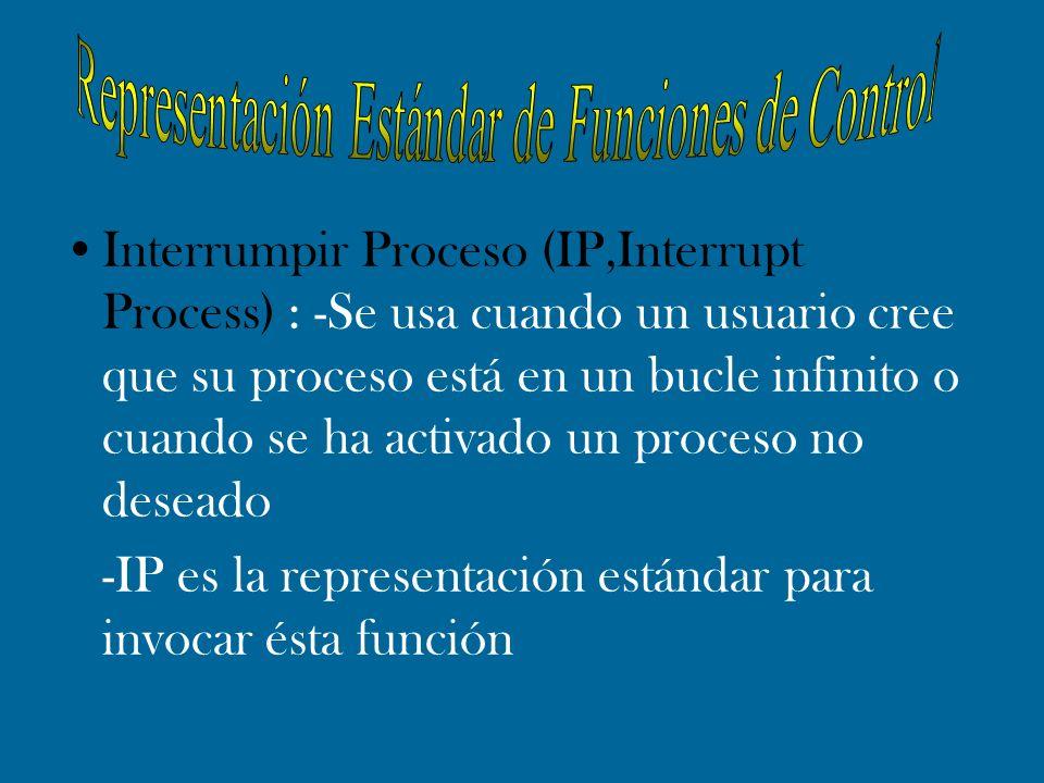 Interrumpir Proceso (IP,Interrupt Process) : -Se usa cuando un usuario cree que su proceso está en un bucle infinito o cuando se ha activado un proces