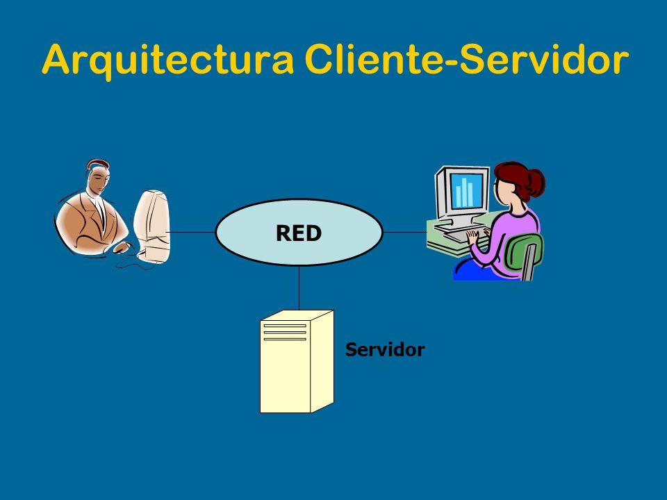RED Servidor Arquitectura Cliente-Servidor