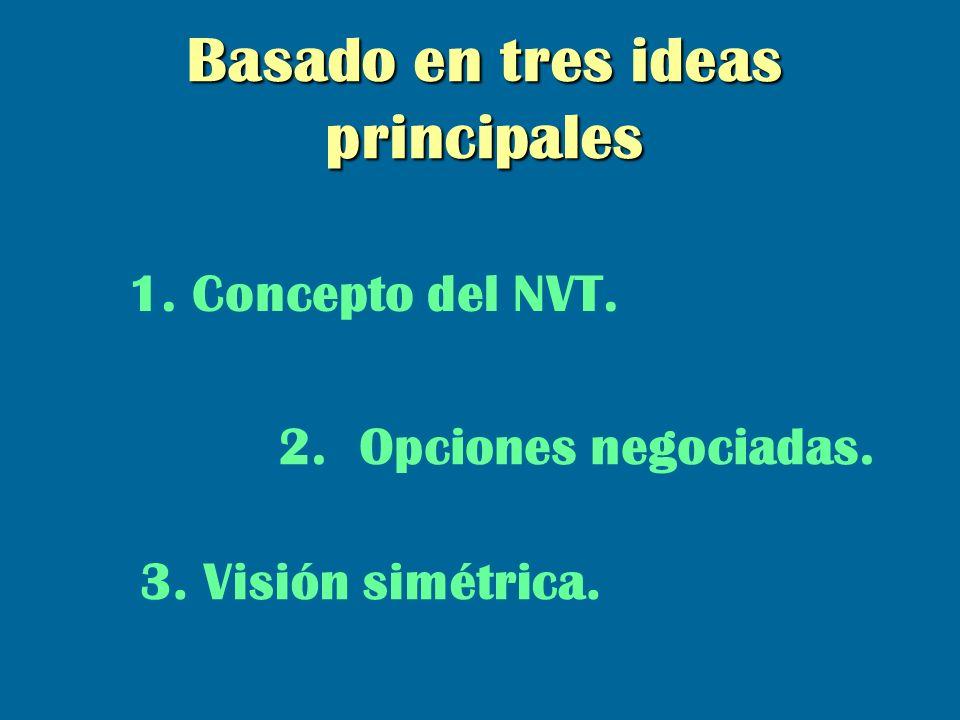 Basado en tres ideas principales 1.Concepto del NVT. 2. Opciones negociadas. 3. Visión simétrica.