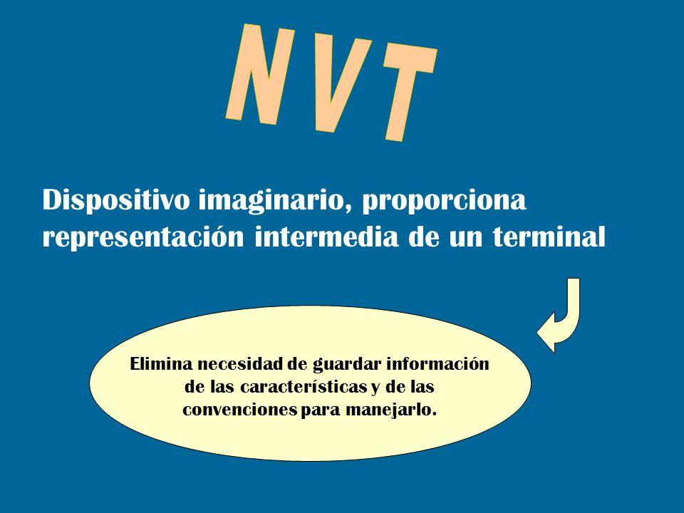 Dispositivo imaginario, proporciona representación intermedia de un terminal Elimina necesidad de guardar información de las características y de las
