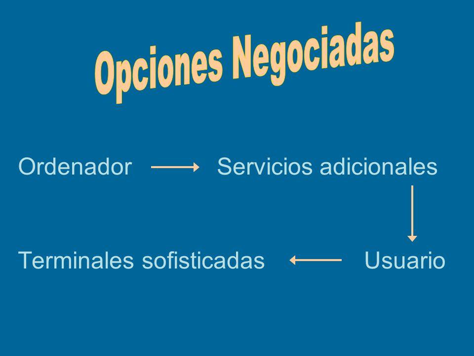 SIEMPRE se puede rehusar activar una opción NUNCA debe rehusar desactivar alguna opción Solicitud = Reconocimiento simultánea Positivo