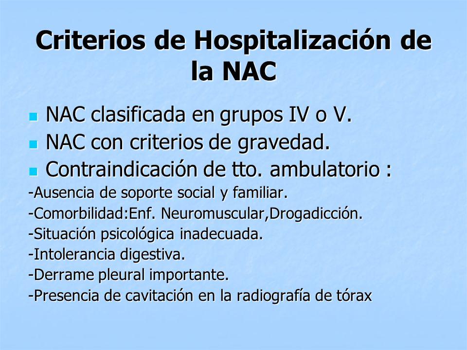 Criterios de Hospitalización de la NAC NAC clasificada en grupos IV o V. NAC clasificada en grupos IV o V. NAC con criterios de gravedad. NAC con crit