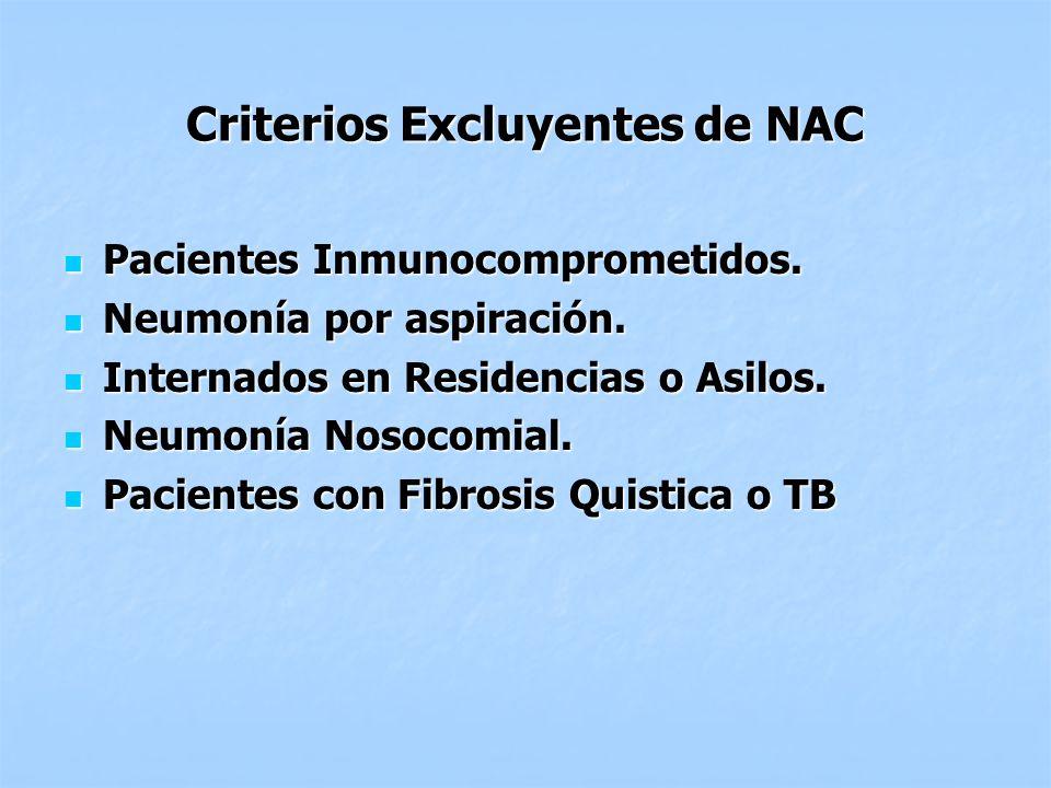 Criterios Excluyentes de NAC Pacientes Inmunocomprometidos. Pacientes Inmunocomprometidos. Neumonía por aspiración. Neumonía por aspiración. Internado