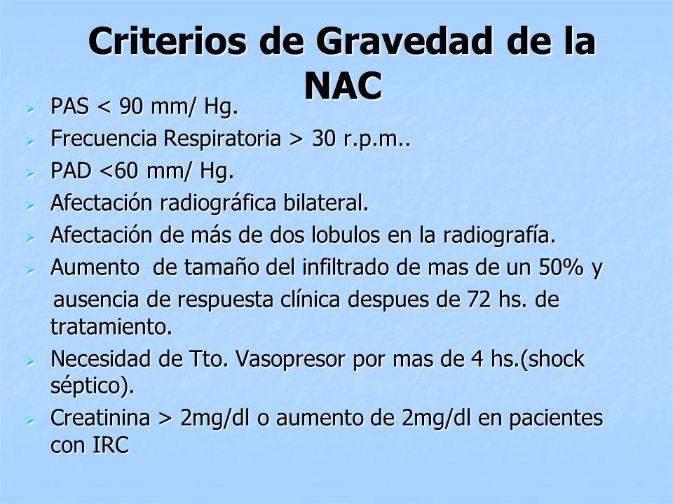 Criterios de Gravedad de la NAC PAS < 90 mm/ Hg. PAS < 90 mm/ Hg. Frecuencia Respiratoria > 30 r.p.m.. Frecuencia Respiratoria > 30 r.p.m.. PAD <60 mm