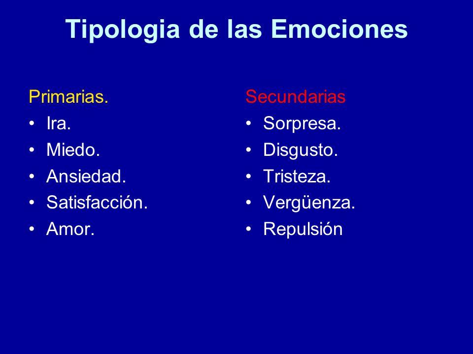 Tipologia de las Emociones Primarias. Ira. Miedo. Ansiedad. Satisfacción. Amor. Secundarias Sorpresa. Disgusto. Tristeza. Vergüenza. Repulsión